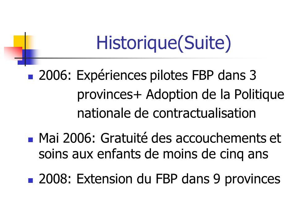 Historique(Suite) 2006: Expériences pilotes FBP dans 3 provinces+ Adoption de la Politique nationale de contractualisation Mai 2006: Gratuité des acco