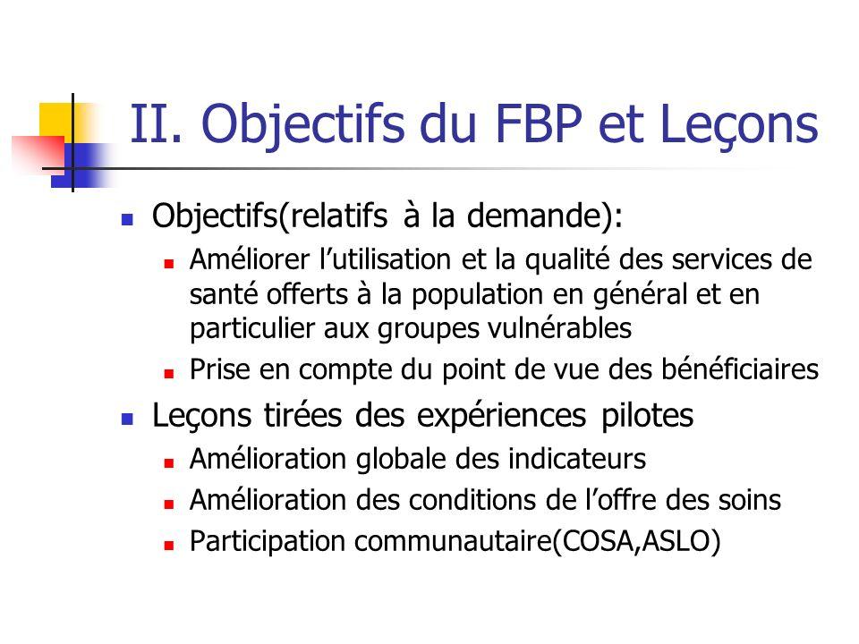 II. Objectifs du FBP et Leçons Objectifs(relatifs à la demande): Améliorer lutilisation et la qualité des services de santé offerts à la population en