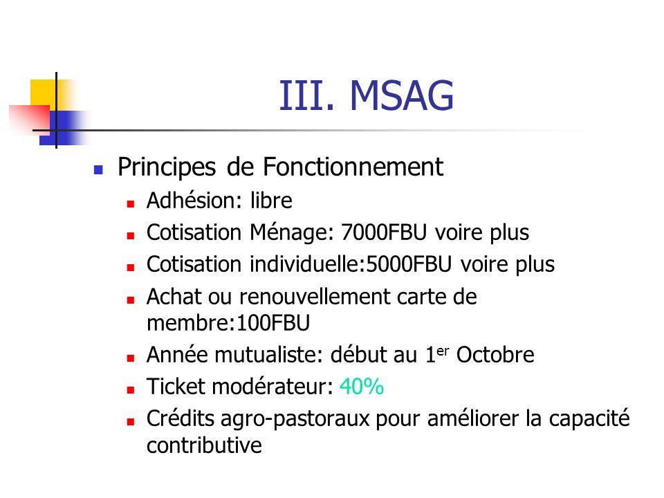 III. MSAG Principes de Fonctionnement Adhésion: libre Cotisation Ménage: 7000FBU voire plus Cotisation individuelle:5000FBU voire plus Achat ou renouv