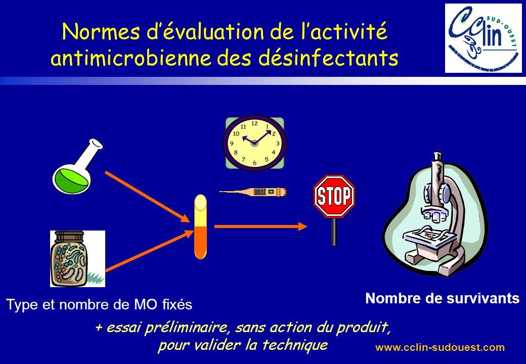 www.cclin-sudouest.com Nombre de survivants Normes dévaluation de lactivité antimicrobienne des désinfectants Type et nombre de MO fixés + essai préli