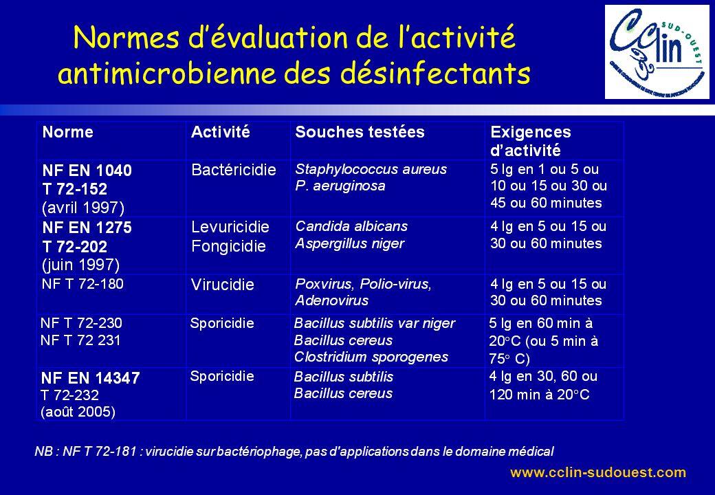 www.cclin-sudouest.com Normes dévaluation de lactivité antimicrobienne des désinfectants NB : NF T 72-181 : virucidie sur bactériophage, pas d'applica