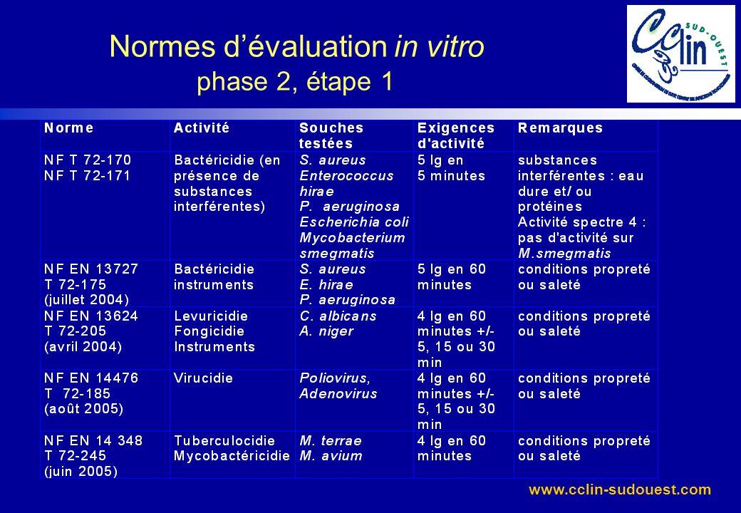 www.cclin-sudouest.com Normes dévaluation in vitro phase 2, étape 1