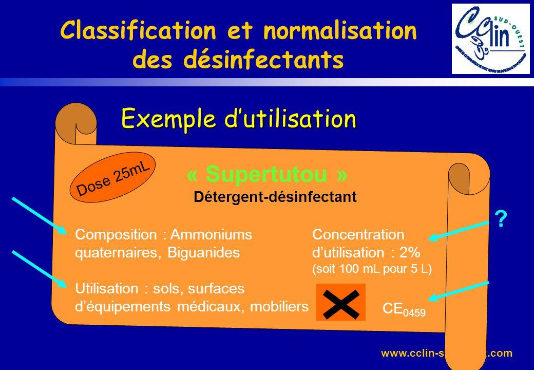 www.cclin-sudouest.com Exemple dutilisation Classification et normalisation des désinfectants Exemple dutilisation « Supertutou » Détergent-désinfecta