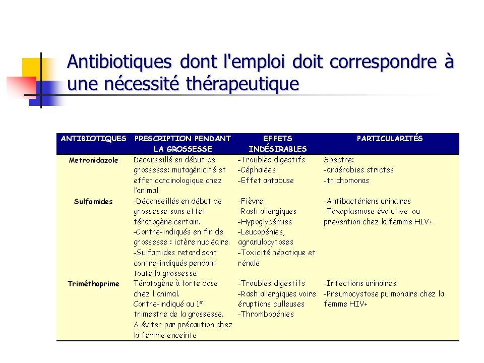 Antibiotiques contre-indiqués