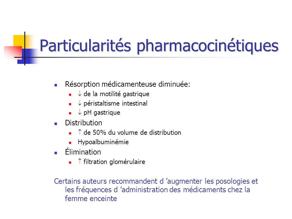 Particularités pharmacocinétiques Résorption médicamenteuse diminuée: de la motilité gastrique péristaltisme intestinal pH gastrique Distribution de 5
