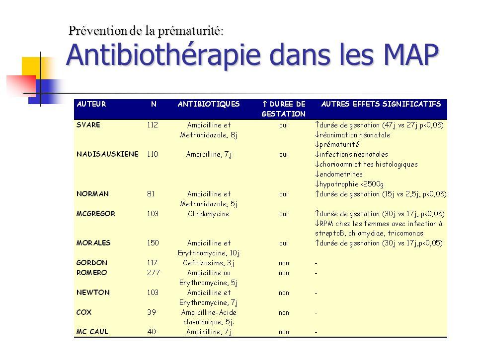 Antibiothérapie dans les MAP Prévention de la prématurité: