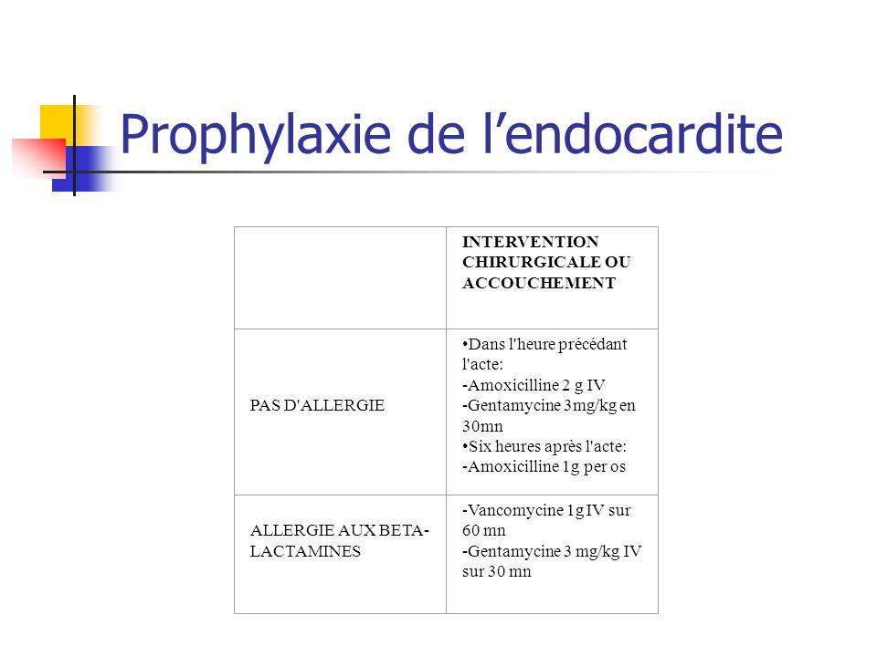 Prophylaxie de lendocardite INTERVENTION CHIRURGICALE OU ACCOUCHEMENT PAS D'ALLERGIE Dans l'heure précédant l'acte: -Amoxicilline 2 g IV -Gentamycine