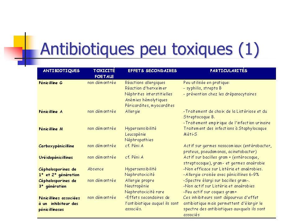 Antibiotiques peu toxiques (1)