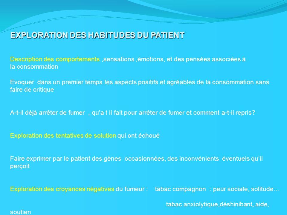 EXPLORATION DES HABITUDES DU PATIENT EXPLORATION DES HABITUDES DU PATIENT Description des comportements,sensations,émotions, et des pensées associées