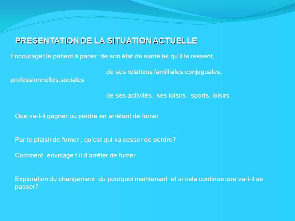 PRESENTATION DE LA SITUATION ACTUELLE Encourager le patient à parler :de son état de santé tel quil le ressent, de ses relations familliales,conjugual