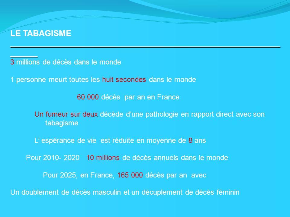 3 millions de décès dans le monde 1 personne meurt toutes les huit secondes dans le monde 60 000 décès par an en France Un fumeur sur deux décède dune