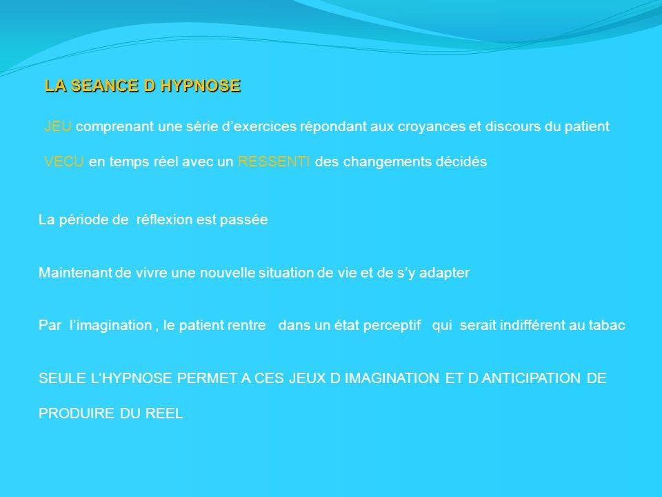 LA SEANCE D HYPNOSE JEU comprenant une série dexercices répondant aux croyances et discours du patient VECU en temps réel avec un RESSENTI des changem