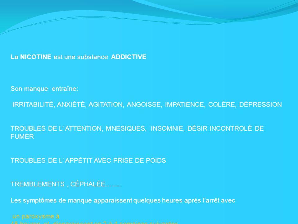 La NICOTINE est une substance ADDICTIVE Son manque entraîne: IRRITABILITÉ, ANXIÉTÉ, AGITATION, ANGOISSE, IMPATIENCE, COLÈRE, DÉPRESSION TROUBLES DE L