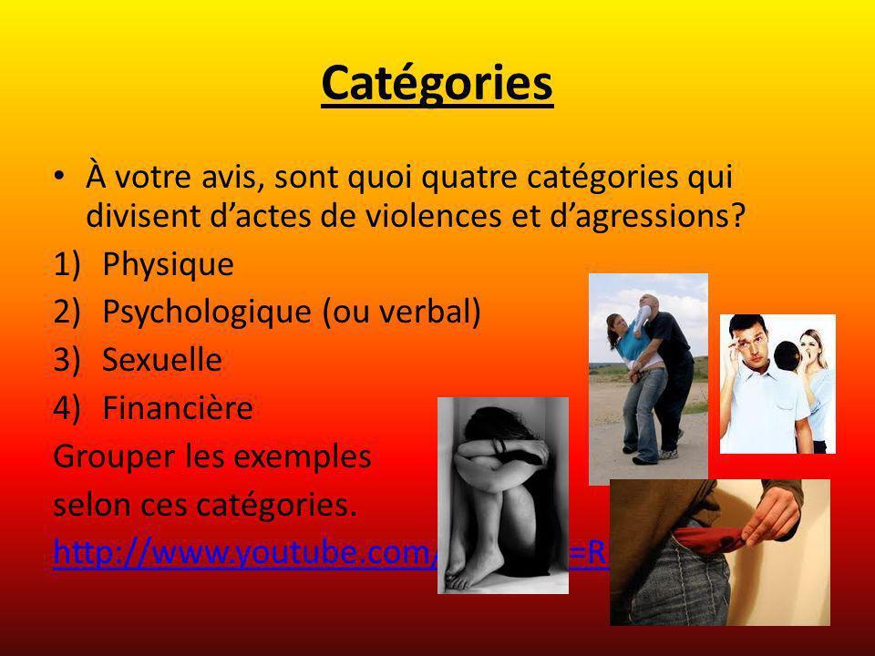 Catégories À votre avis, sont quoi quatre catégories qui divisent dactes de violences et dagressions? 1)Physique 2)Psychologique (ou verbal) 3)Sexuell
