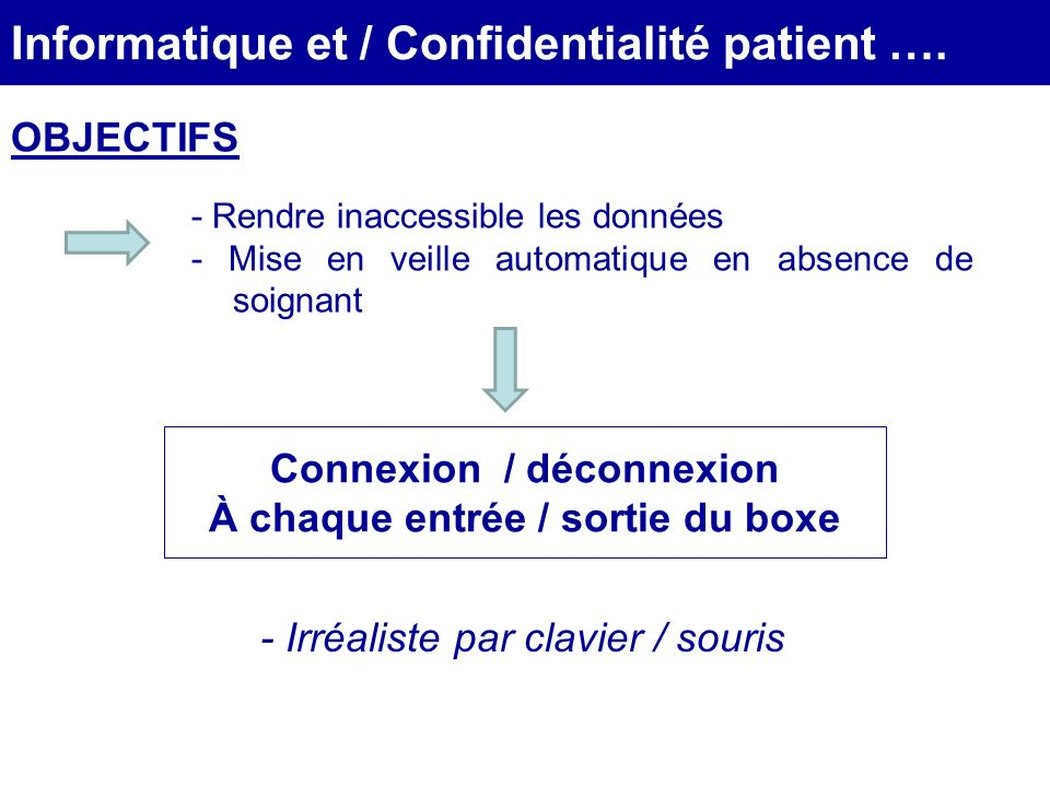 MEDEC - Congrès 2006 : Forum de lInformatique et des N.T.I.C Santé, le vendredi 17 Mars Informatique et / Confidentialité patient …. - Rendre inaccess