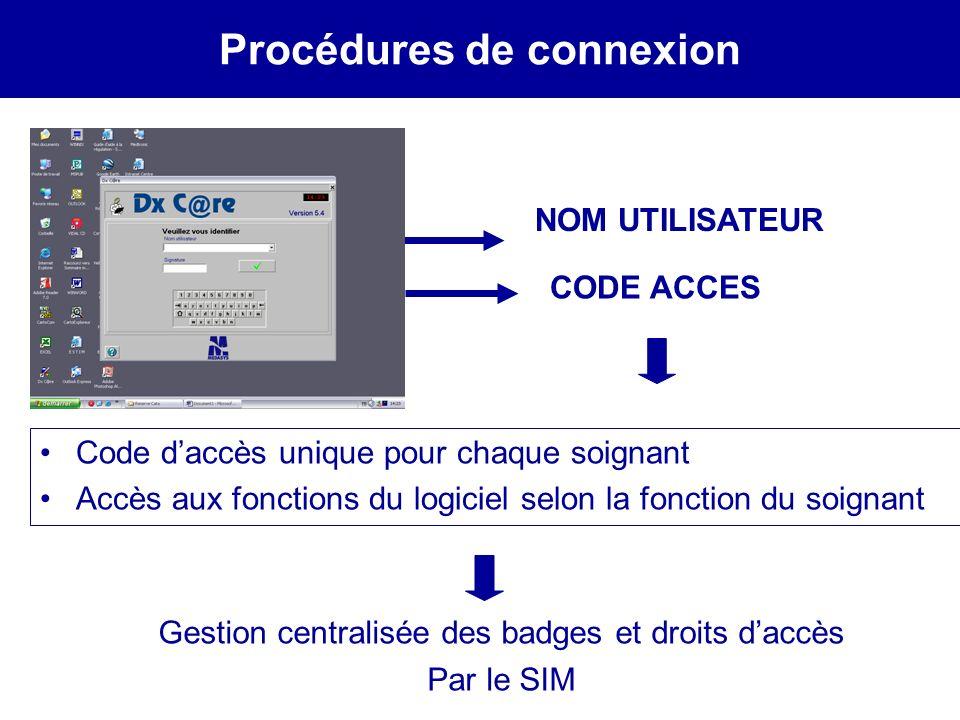 MEDEC - Congrès 2006 : Forum de lInformatique et des N.T.I.C Santé, le vendredi 17 Mars Procédures de connexion NOM UTILISATEUR CODE ACCES Code daccès