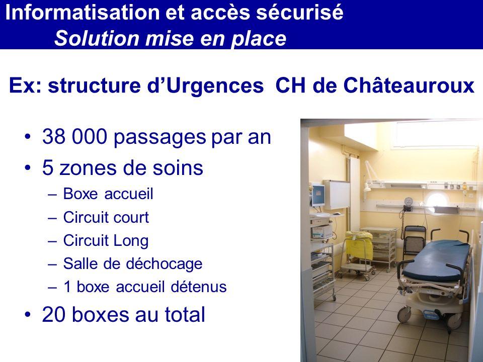 MEDEC - Congrès 2006 : Forum de lInformatique et des N.T.I.C Santé, le vendredi 17 Mars Ex: structure dUrgences CH de Châteauroux 38 000 passages par