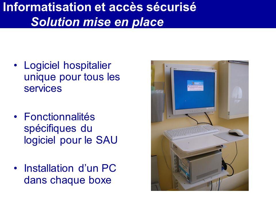 MEDEC - Congrès 2006 : Forum de lInformatique et des N.T.I.C Santé, le vendredi 17 Mars Logiciel hospitalier unique pour tous les services Fonctionnal