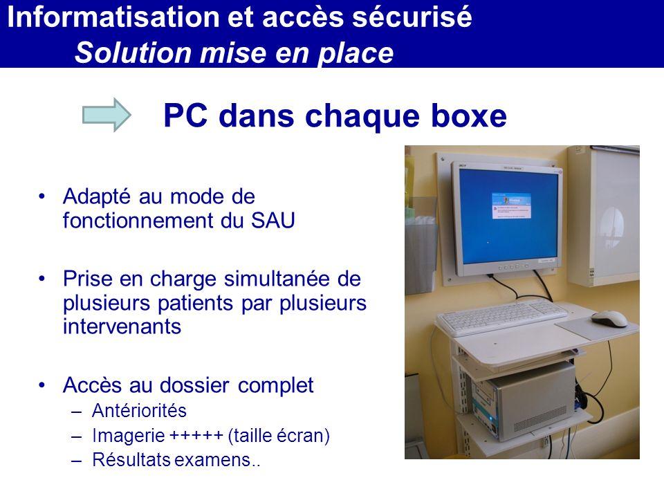 MEDEC - Congrès 2006 : Forum de lInformatique et des N.T.I.C Santé, le vendredi 17 Mars PC dans chaque boxe Adapté au mode de fonctionnement du SAU Pr
