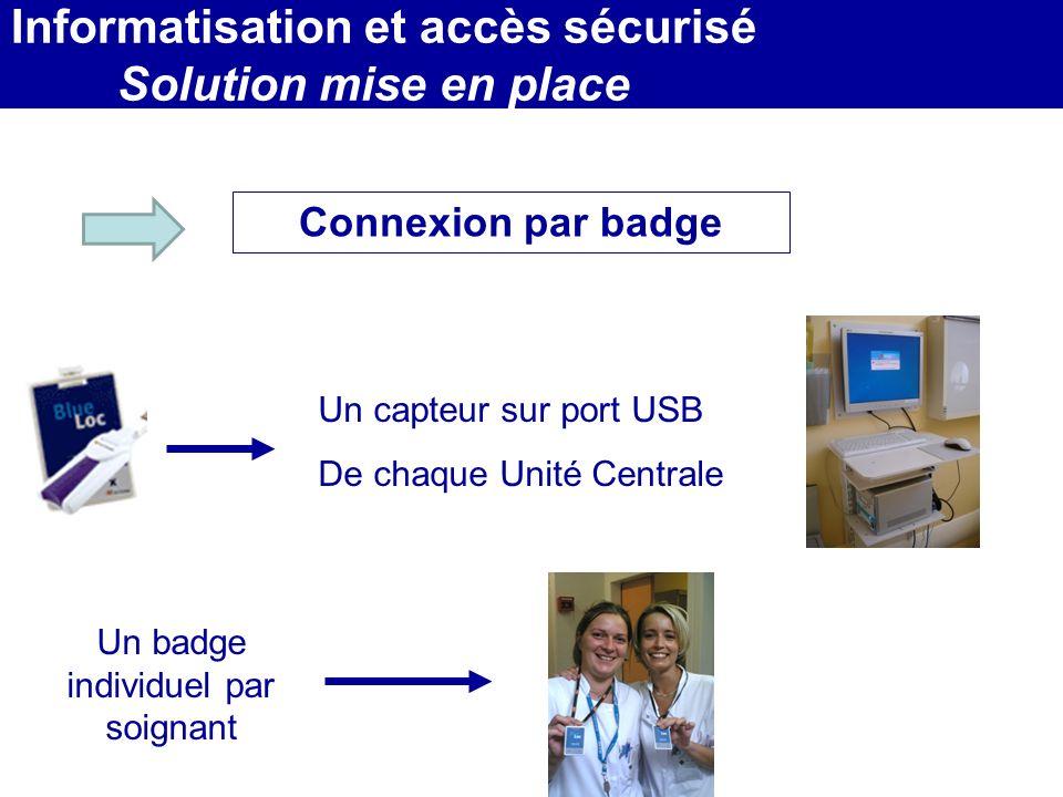 MEDEC - Congrès 2006 : Forum de lInformatique et des N.T.I.C Santé, le vendredi 17 Mars Un capteur sur port USB De chaque Unité Centrale Un badge indi