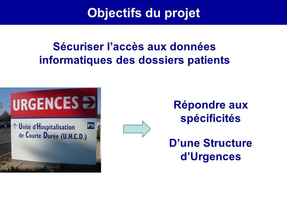 MEDEC - Congrès 2006 : Forum de lInformatique et des N.T.I.C Santé, le vendredi 17 Mars Objectifs du projet Répondre aux spécificités Dune Structure d