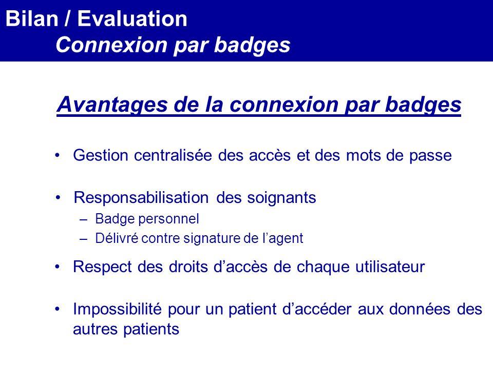 MEDEC - Congrès 2006 : Forum de lInformatique et des N.T.I.C Santé, le vendredi 17 Mars Avantages de la connexion par badges Gestion centralisée des a