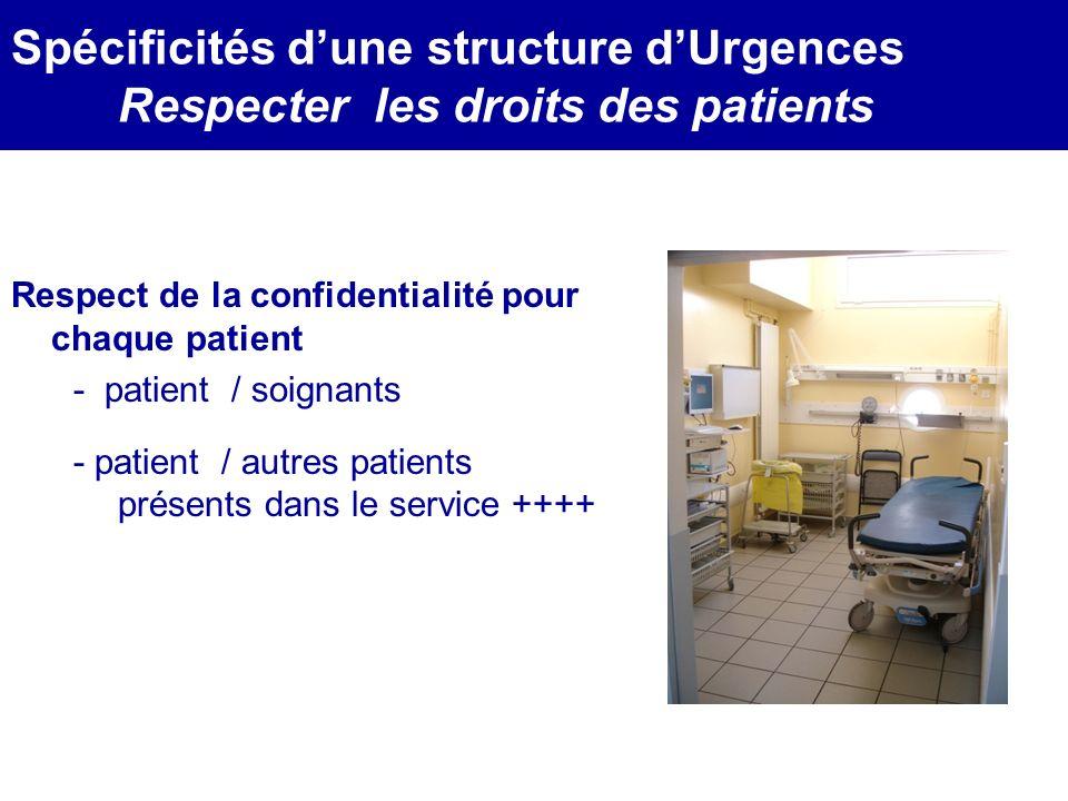 MEDEC - Congrès 2006 : Forum de lInformatique et des N.T.I.C Santé, le vendredi 17 Mars Respect de la confidentialité pour chaque patient - patient /