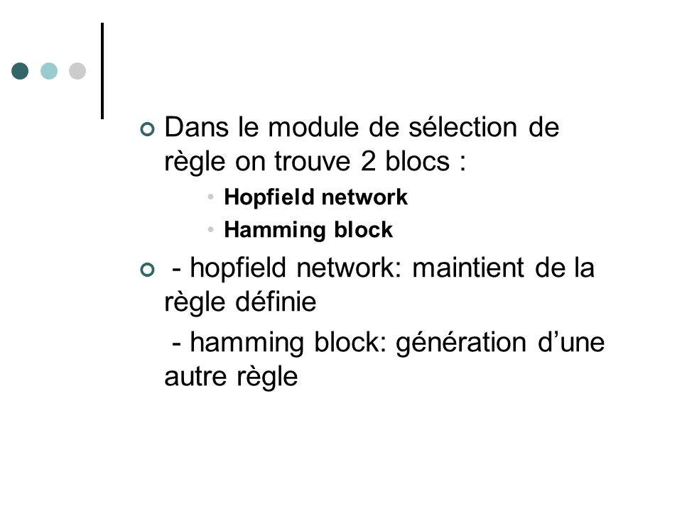 Dans le module de sélection de règle on trouve 2 blocs : Hopfield network Hamming block - hopfield network: maintient de la règle définie - hamming bl