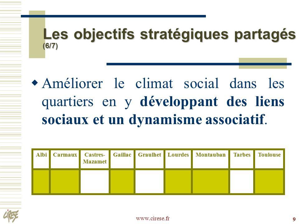 www.cirese.fr 20 CUCS Graulhet Repenser le modèle de développement urbain pour garantir lidentité du territoire, sa diversité sociale et favoriser la mixité.