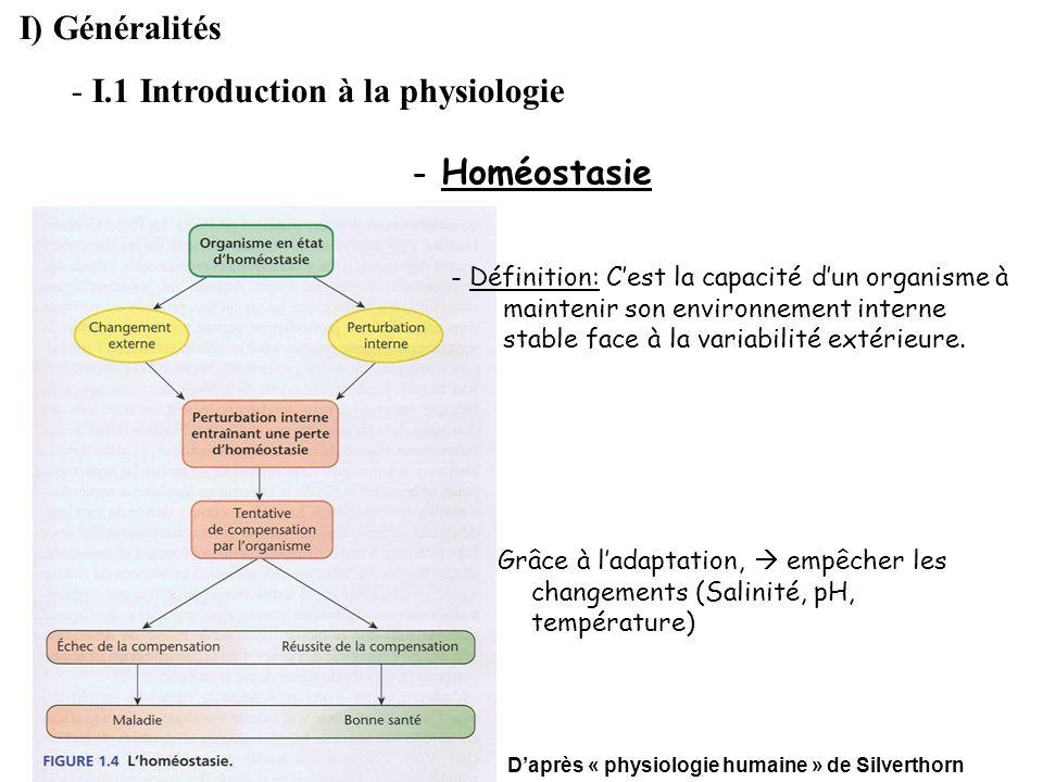 - Grâce à ladaptation, empêcher les changements (Salinité, pH, température) - Homéostasie I) Généralités - I.1 Introduction à la physiologie - Définit