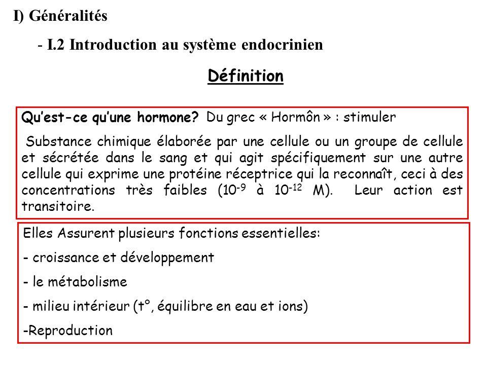 Quest-ce quune hormone? Du grec « Hormôn » : stimuler Substance chimique élaborée par une cellule ou un groupe de cellule et sécrétée dans le sang et