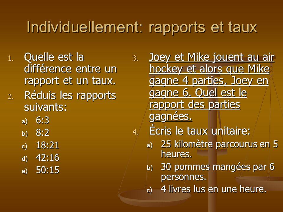 Individuellement: rapports et taux 1. Quelle est la différence entre un rapport et un taux. 2. Réduis les rapports suivants: a) 6:3 b) 8:2 c) 18:21 d)