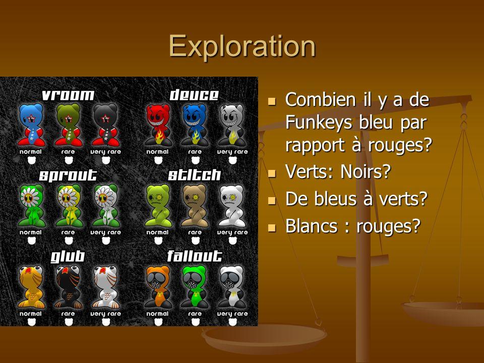 Exploration Combien il y a de Funkeys bleu par rapport à rouges? Verts: Noirs? De bleus à verts? Blancs : rouges?