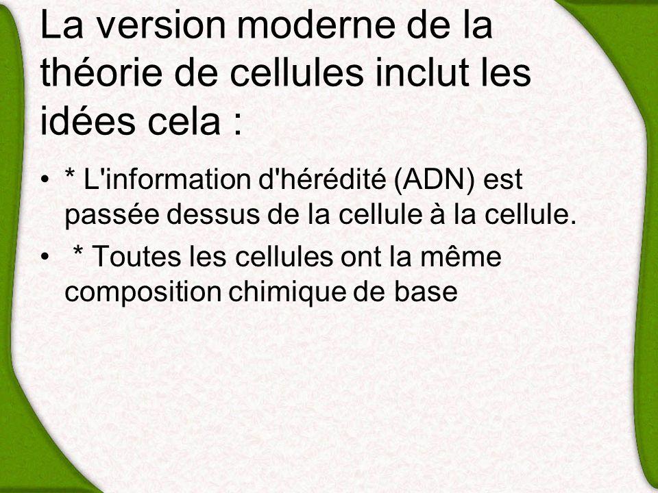 La version moderne de la théorie de cellules inclut les idées cela : * L'information d'hérédité (ADN) est passée dessus de la cellule à la cellule. *