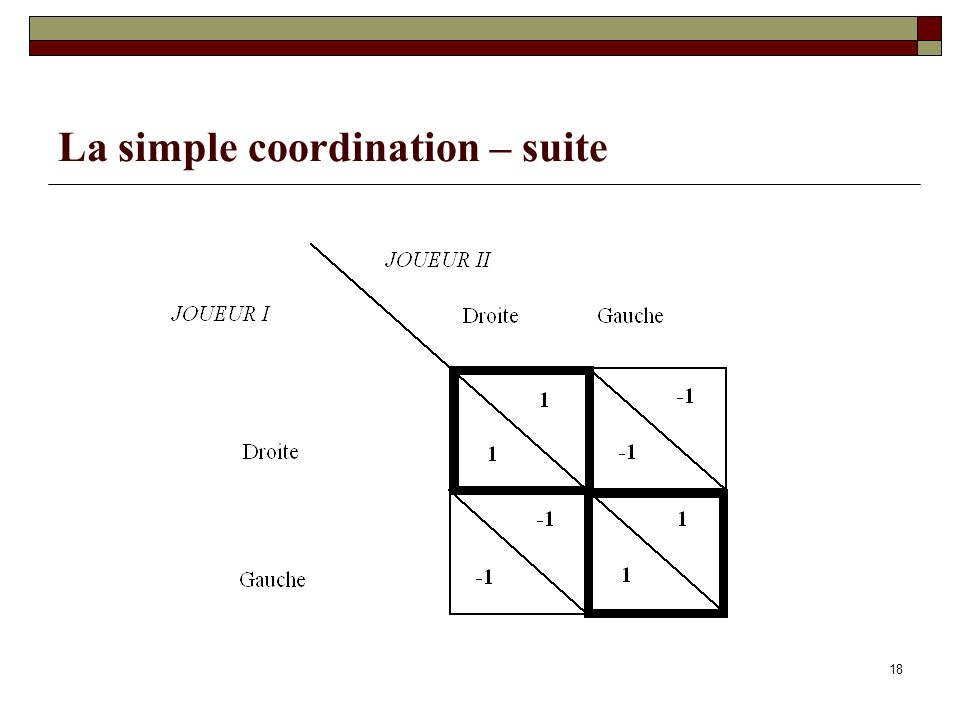 La simple coordination – suite 18