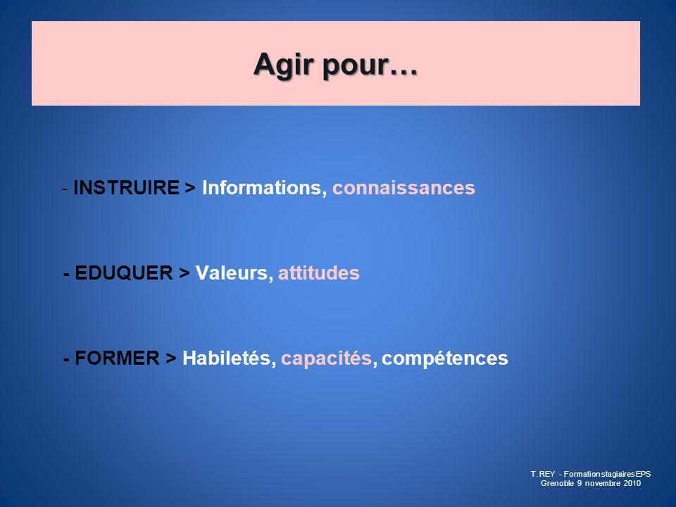 Agir pour… - INSTRUIRE > Informations, connaissances - EDUQUER > Valeurs, attitudes - FORMER > Habiletés, capacités, compétences T. REY - Formation st