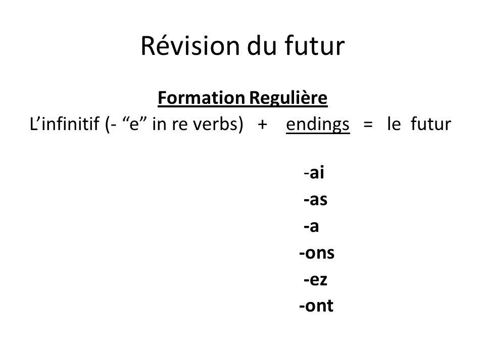 Révision du futur Formation Regulière Linfinitif (- e in re verbs) + endings = le futur -ai -as -a -ons -ez -ont