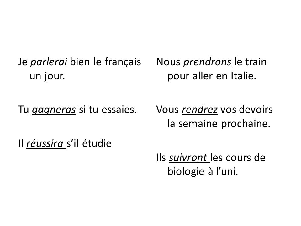 Je parlerai bien le français un jour. Tu gagneras si tu essaies. Il réussira sil étudie Nous prendrons le train pour aller en Italie. Vous rendrez vos