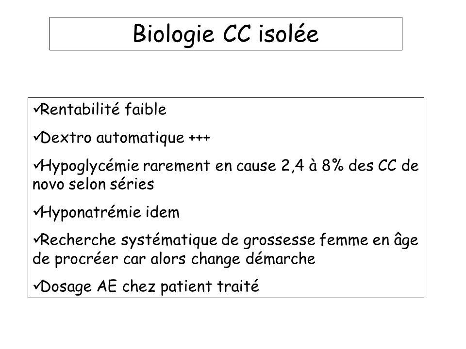 Biologie CC isolée Rentabilité faible Dextro automatique +++ Hypoglycémie rarement en cause 2,4 à 8% des CC de novo selon séries Hyponatrémie idem Rec