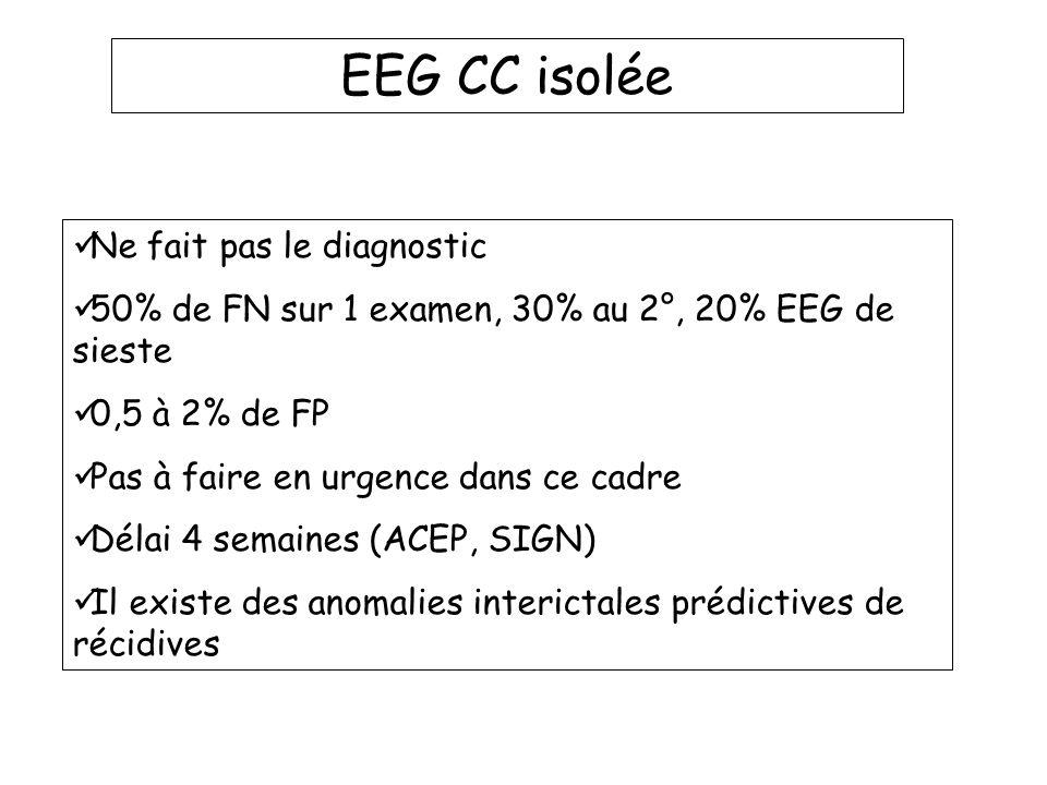 EEG CC isolée Ne fait pas le diagnostic 50% de FN sur 1 examen, 30% au 2°, 20% EEG de sieste 0,5 à 2% de FP Pas à faire en urgence dans ce cadre Délai