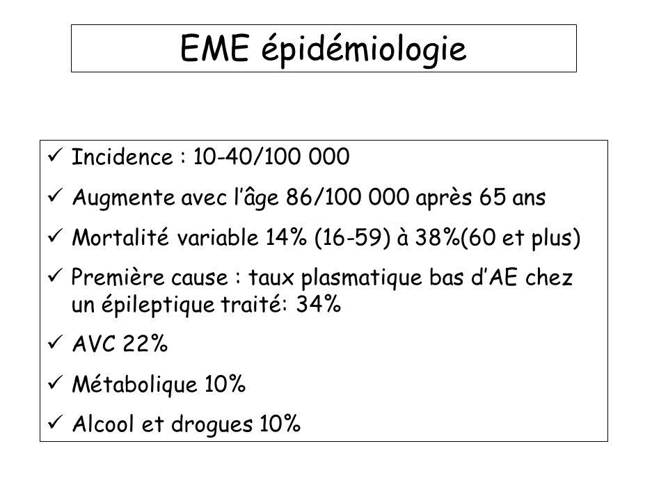 EME épidémiologie Incidence : 10-40/100 000 Augmente avec lâge 86/100 000 après 65 ans Mortalité variable 14% (16-59) à 38%(60 et plus) Première cause