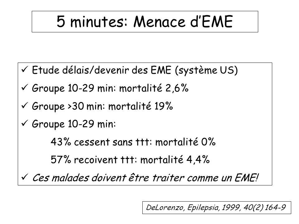 5 minutes: Menace dEME DeLorenzo, Epilepsia, 1999, 40(2) 164-9 Etude délais/devenir des EME (système US) Groupe 10-29 min: mortalité 2,6% Groupe >30 m