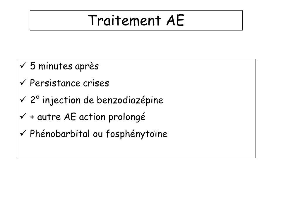Traitement AE 5 minutes après Persistance crises 2° injection de benzodiazépine + autre AE action prolongé Phénobarbital ou fosphénytoïne
