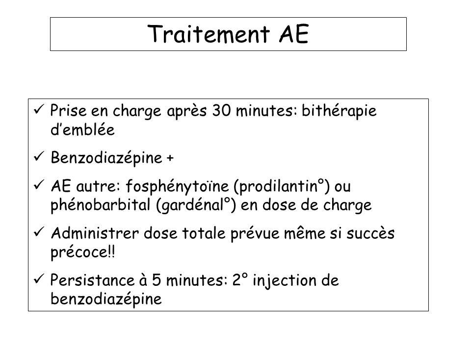 Traitement AE Prise en charge après 30 minutes: bithérapie demblée Benzodiazépine + AE autre: fosphénytoïne (prodilantin°) ou phénobarbital (gardénal°