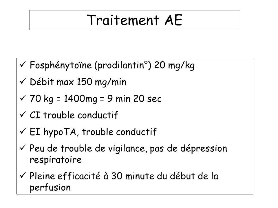 Traitement AE Fosphénytoïne (prodilantin°) 20 mg/kg Débit max 150 mg/min 70 kg = 1400mg = 9 min 20 sec CI trouble conductif EI hypoTA, trouble conduct
