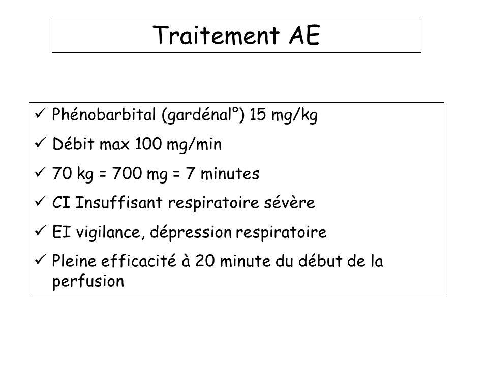 Traitement AE Phénobarbital (gardénal°) 15 mg/kg Débit max 100 mg/min 70 kg = 700 mg = 7 minutes CI Insuffisant respiratoire sévère EI vigilance, dépr