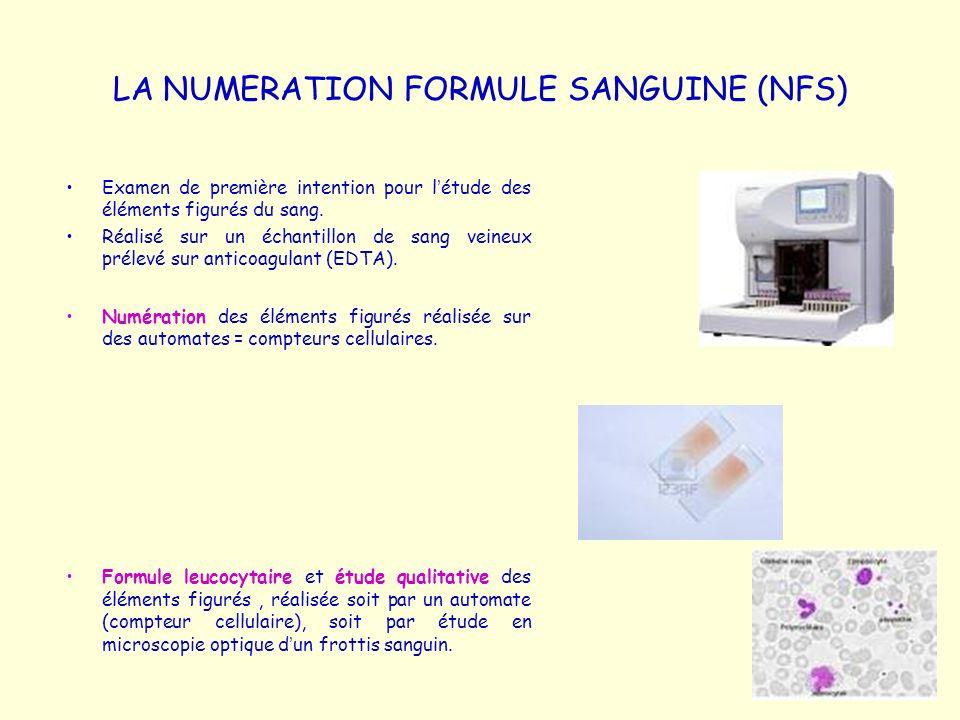 LA NUMERATION FORMULE SANGUINE (NFS) Examen de première intention pour létude des éléments figurés du sang. Réalisé sur un échantillon de sang veineux