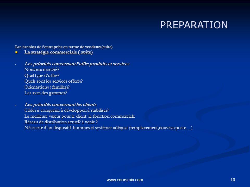 10www.coursmix.com Les besoins de lentreprise en terme de vendeurs(suite) La stratégie commerciale ( suite) La stratégie commerciale ( suite) - Les pr
