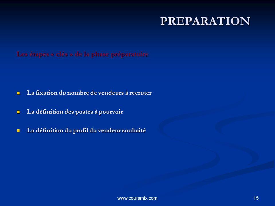 15www.coursmix.com PREPARATION PREPARATION Les étapes « clés » de la phase préparatoire La fixation du nombre de vendeurs à recruter La fixation du no