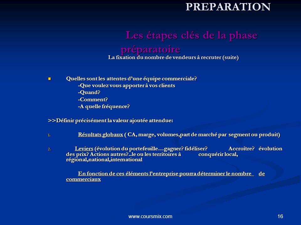 16www.coursmix.com PREPARATION Les étapes clés de la phase préparatoire PREPARATION Les étapes clés de la phase préparatoire La fixation du nombre de